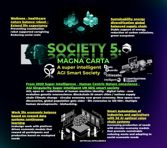 Society 5.0 Magna Carta architecture, research infografic by Dinis Guarda